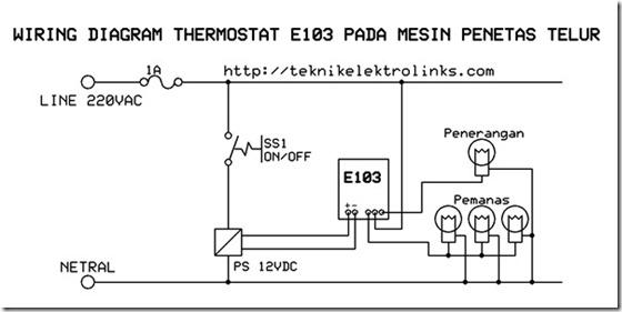 telinks_e103_penetas_telur
