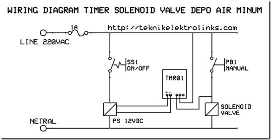 tmr01_solenoid_valve