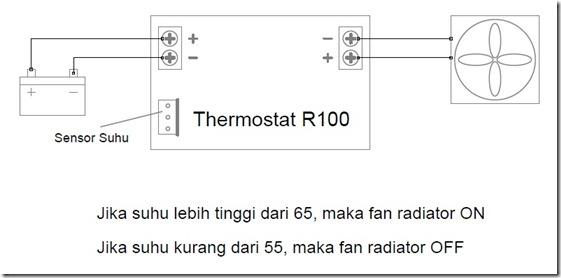telinks_r100_radiator_mobil