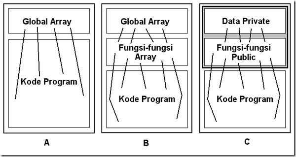 strukturprogramtelepon14