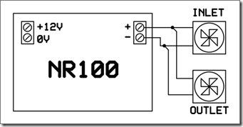 NR100 box panel