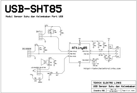 Skematik USB-SHT85